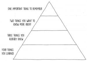 reflection pyramid