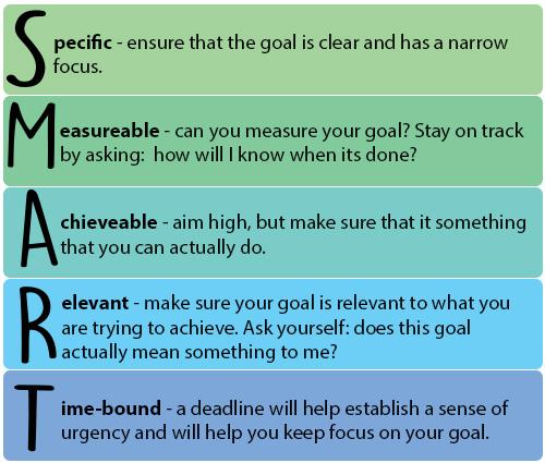 smart-criteria