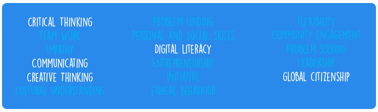critical-thinking-creative-thinking-communicating-digitalliteracy-globalcitizenship