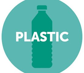 Bright Sparks – Drastic Plastic Usage – Maths – Years 7 to 10